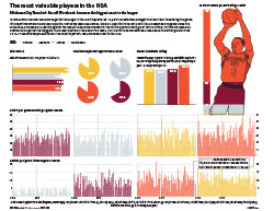 Rachel Weather's chart graphic