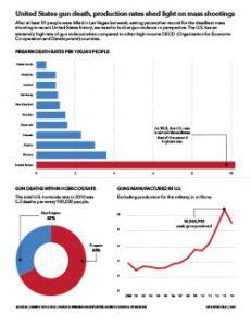 Maia Rabenold's charts.