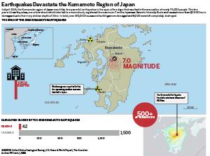 Earthquakes Devastate the Kumamoto Region of Japan