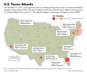 Map of U.S. terror attacks.