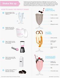 Milkshake graphic