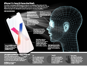 Infographic about Face ID, the iPhone X, and previous iterations of the iPhone.